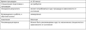 биоревитализация_
